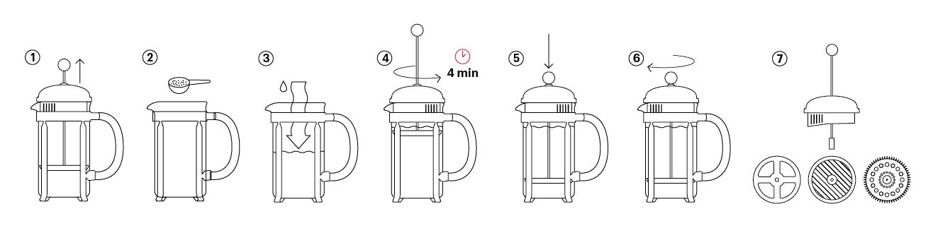 Tutorial bodum French Press